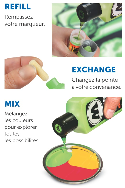 Le recyclage selon Molotow™