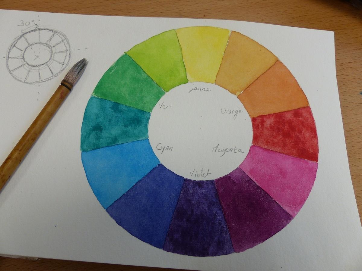 Tuto : créer votre cercle chromatique par l'Atelier de Louise
